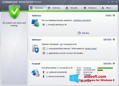 Στιγμιότυπο οθόνης Comodo Internet Security Windows 8
