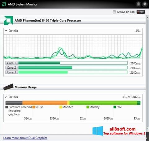 Στιγμιότυπο οθόνης AMD System Monitor Windows 8