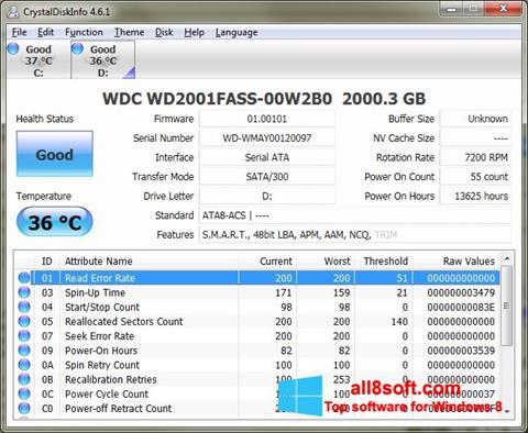 Στιγμιότυπο οθόνης CrystalDiskInfo Windows 8
