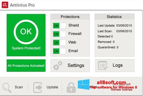 Στιγμιότυπο οθόνης Avira Antivirus Pro Windows 8