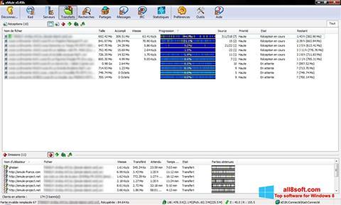 Στιγμιότυπο οθόνης eMule Windows 8