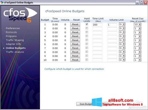 Στιγμιότυπο οθόνης cFosSpeed Windows 8
