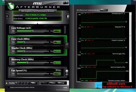 Στιγμιότυπο οθόνης MSI Afterburner Windows 8