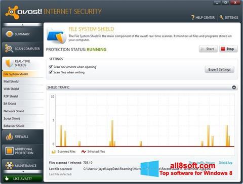 Στιγμιότυπο οθόνης Avast Internet Security Windows 8